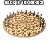 Back to the basics memes