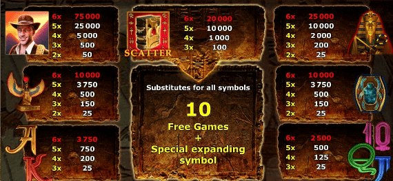 la slot di book of ra gratis