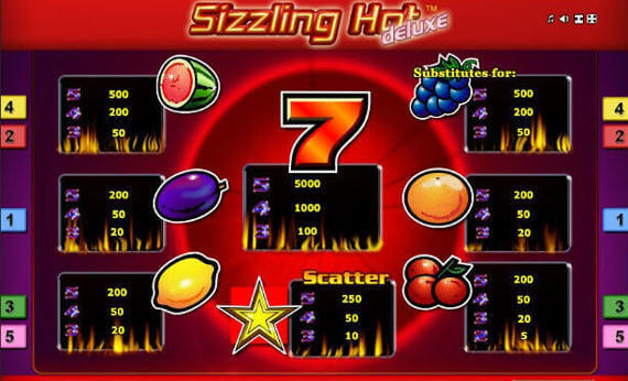 Sizzling hot deluxe slot machine free download online game