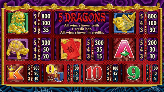5 dragons slot machine paytable